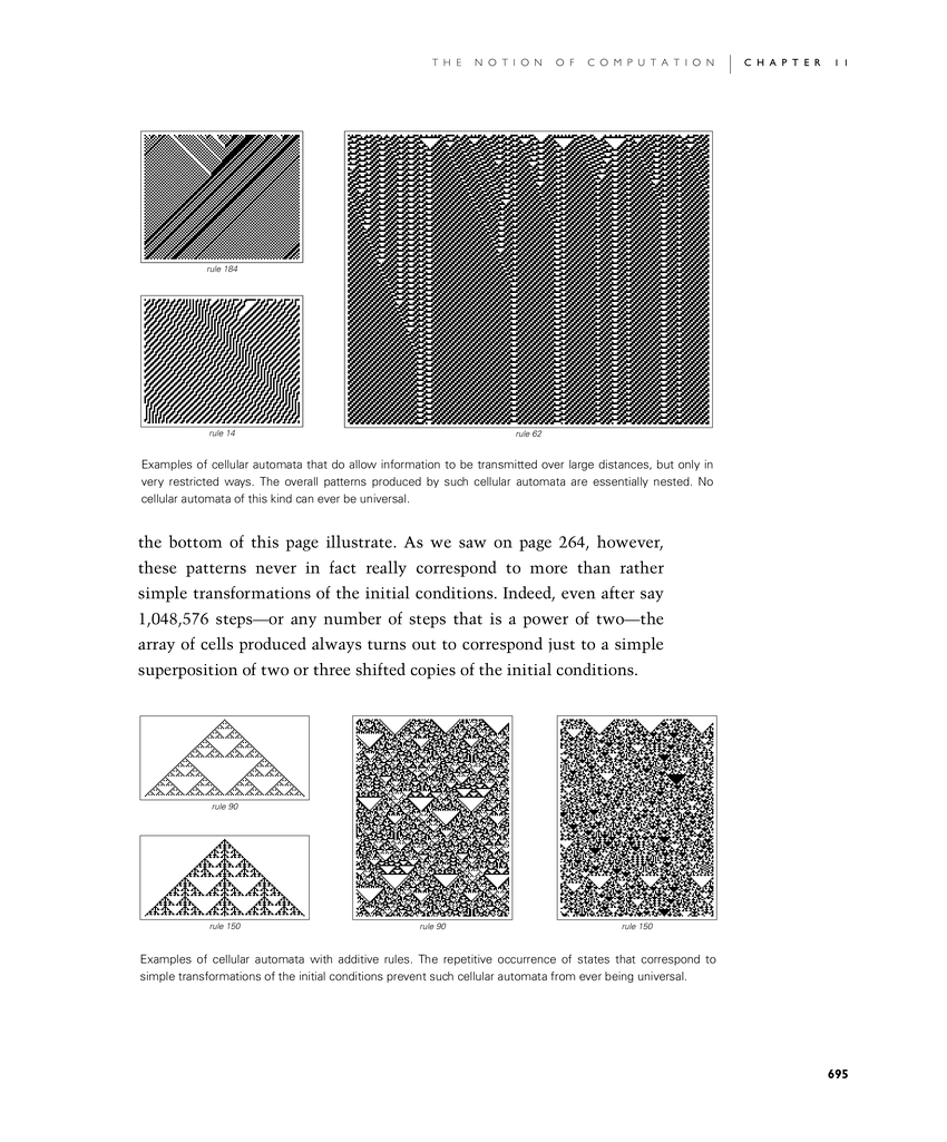 The Threshold Of Universality In Cellular Automata A New Kind Facts About Very Large Array Notes